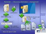 reminder discovery information management