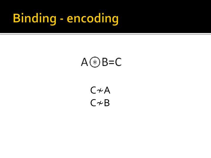 Binding - encoding