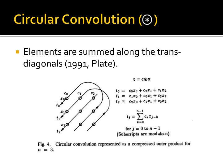Circular Convolution (    )