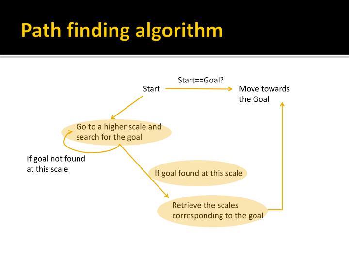Path finding algorithm