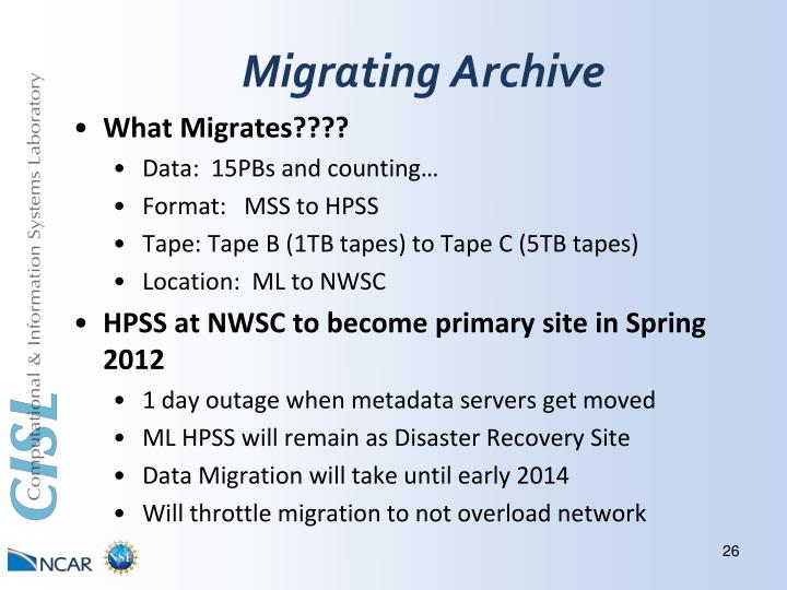 Migrating Archive