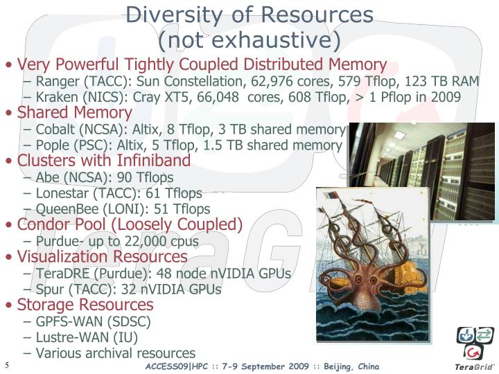 Diversity of Resources