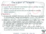 our vision of teragrid