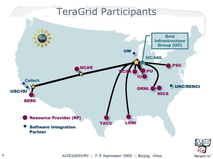 TeraGrid Participants