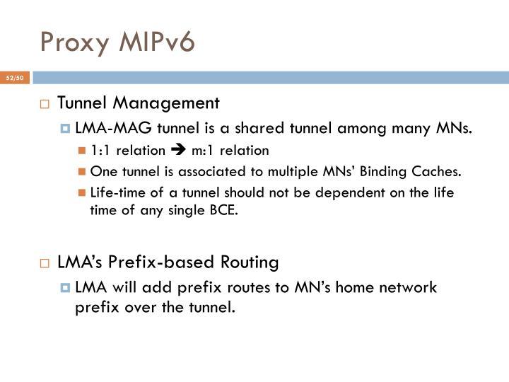 Proxy MIPv6