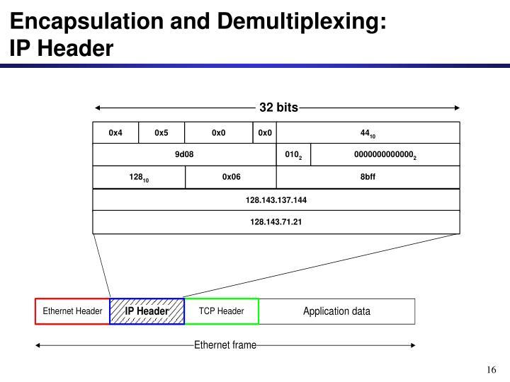 Encapsulation and Demultiplexing: