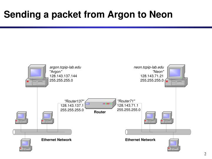 Sending a packet from Argon to Neon