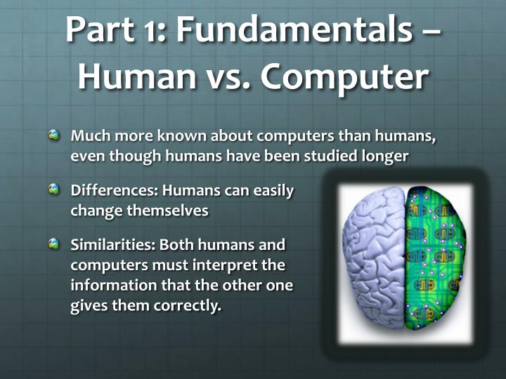 Part 1: Fundamentals – Human vs. Computer