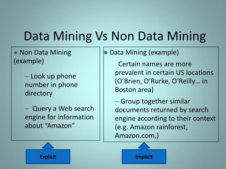 Data Mining Vs Non Data Mining