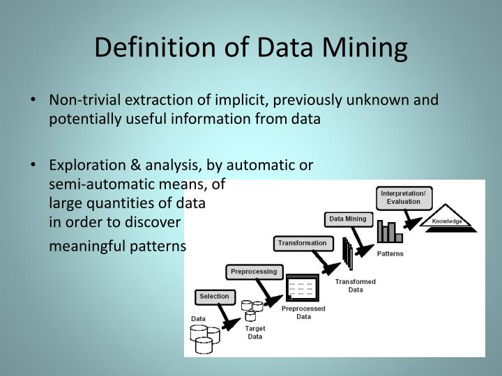 Definition of Data Mining