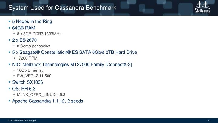 System Used for Cassandra Benchmark