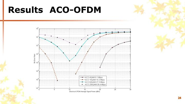 Results	ACO-OFDM