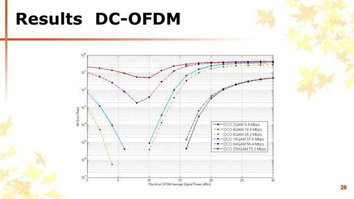 ResultsDC-OFDM