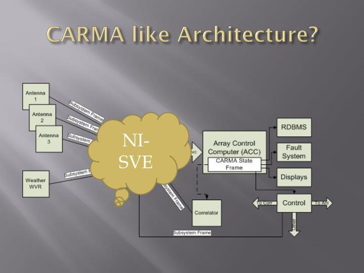 CARMA like Architecture?
