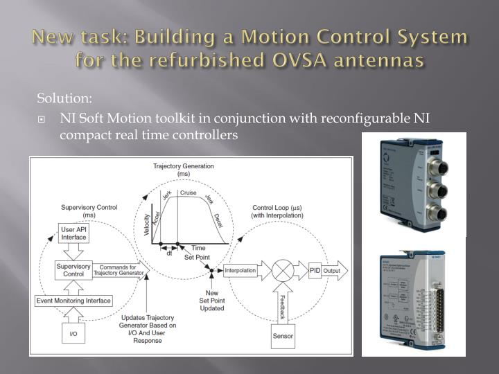 New task: Building a Motion Control System for the refurbished OVSA antennas