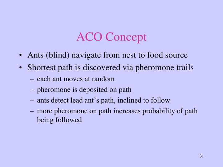 ACO Concept