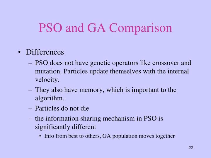 PSO and GA Comparison