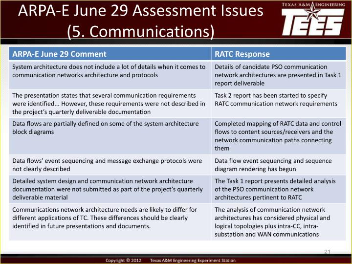 ARPA-E June 29 Assessment Issues