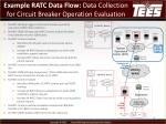 example ratc data flow data collection for circuit breaker operation evaluation