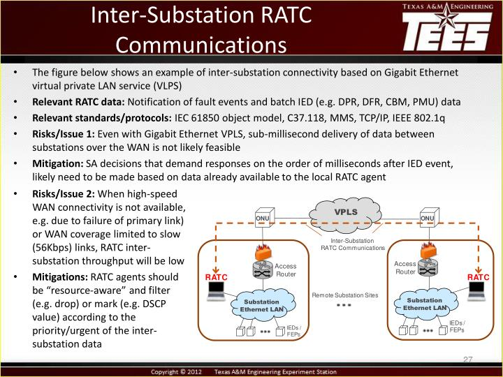 Inter-Substation RATC Communications