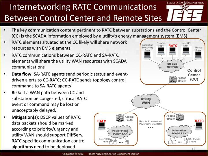 Internetworking RATC Communications Between Control Center and Remote Sites