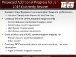 projected additional progress for jan 2013 quarterly review