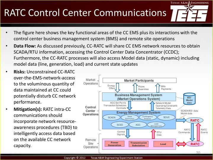 RATC Control Center Communications