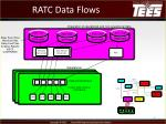 ratc data flows1
