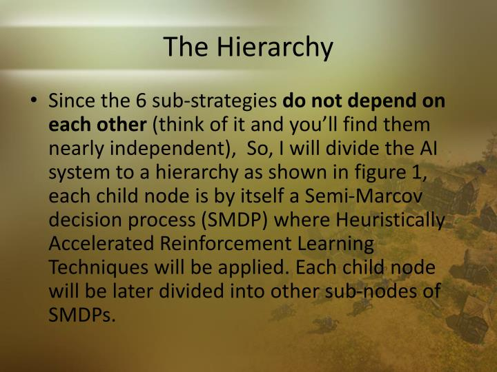 The Hierarchy
