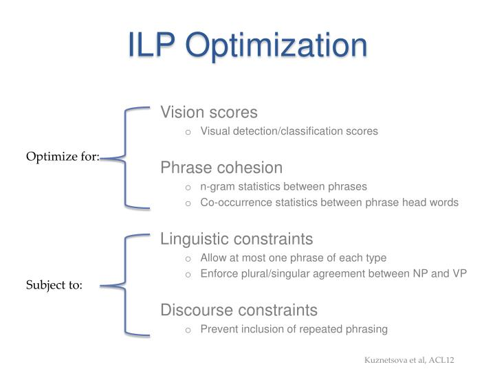 ILP Optimization