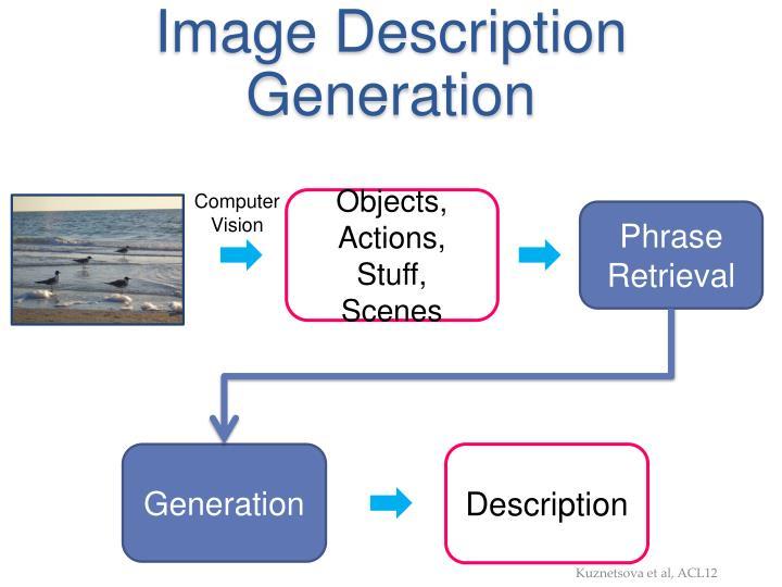 Image Description Generation