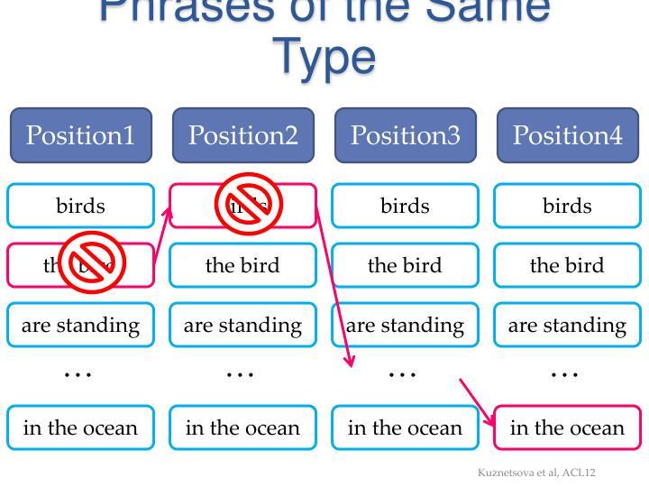 Phrases of