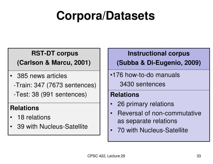 Corpora/Datasets