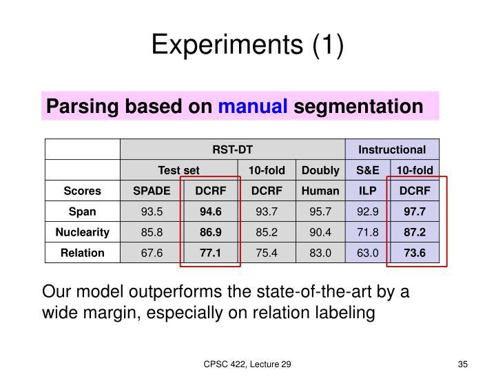 Experiments (1)