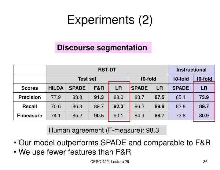 Experiments (2)