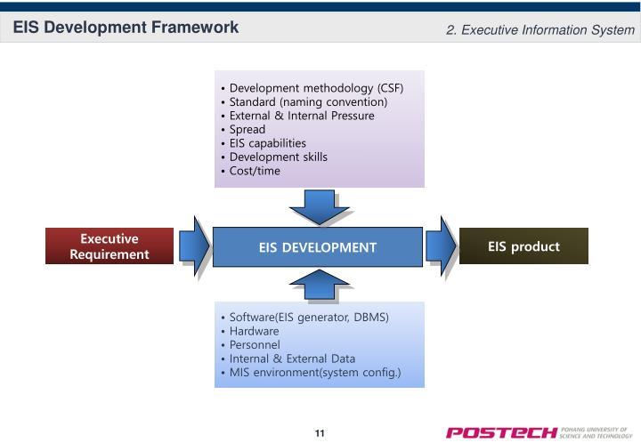 EIS Development Framework