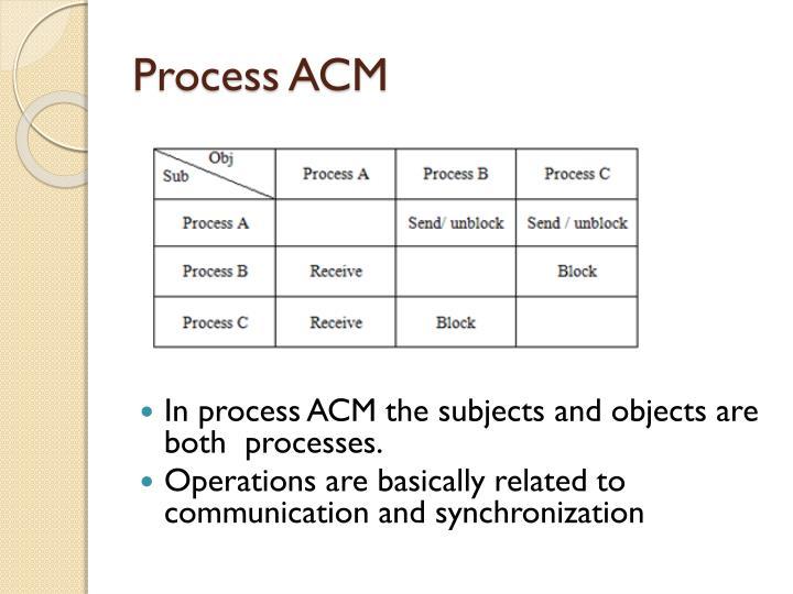 Process ACM