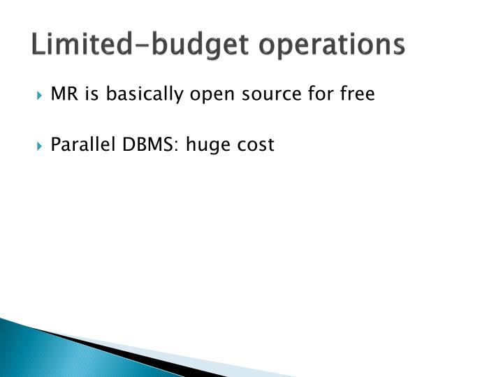 Limited-budget operations