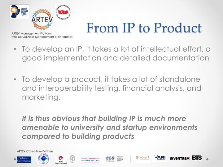 From IP to Product