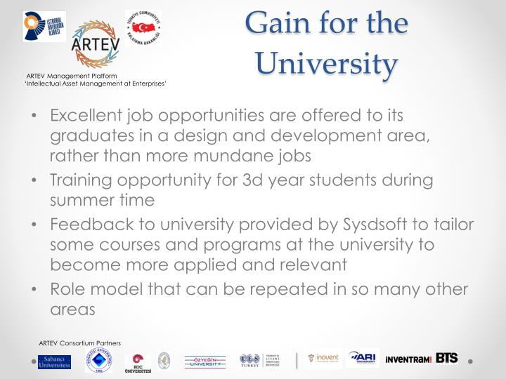 Gain for the University