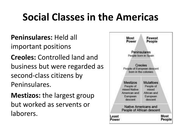 Social Classes in the Americas