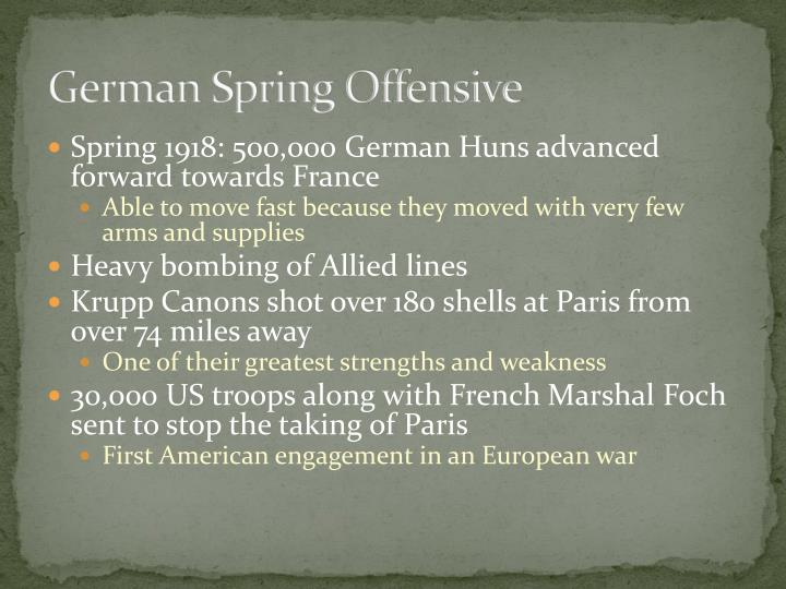 German Spring Offensive