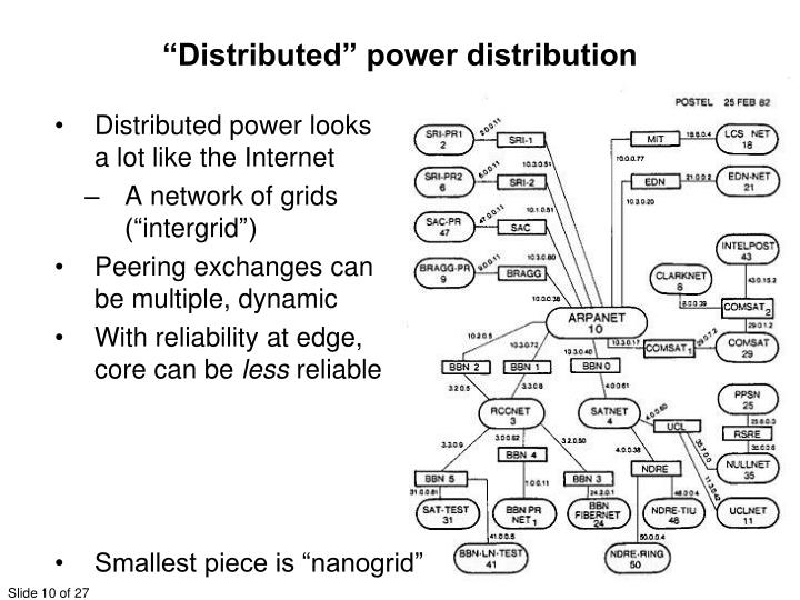 """Distributed"" power distribution"