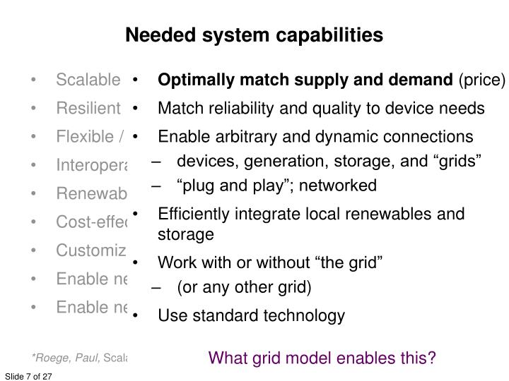 Needed system capabilities