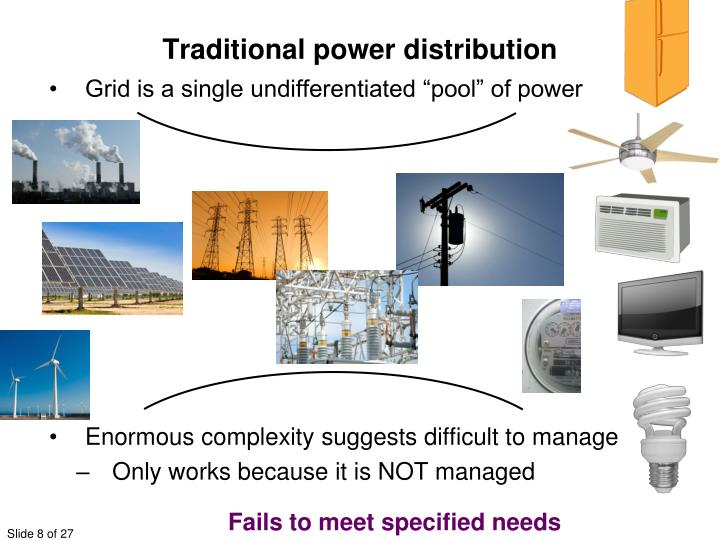 Traditional power distribution