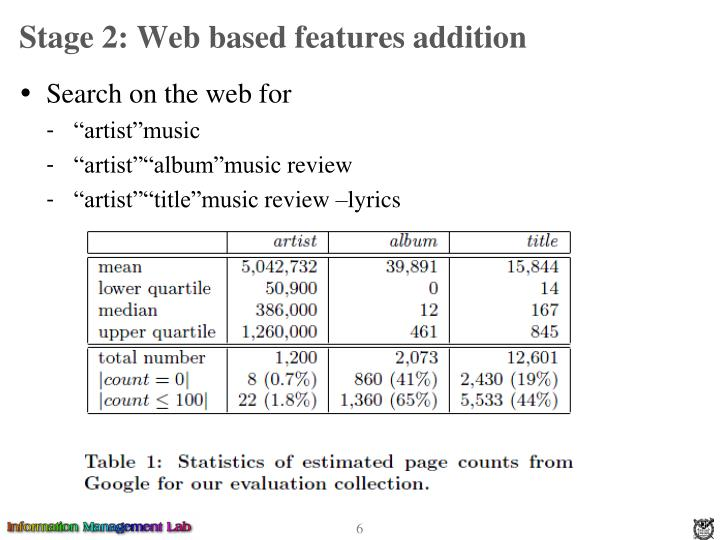 Stage 2: Web based features addition
