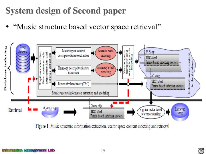 System design of Second paper