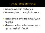 gender role reversal