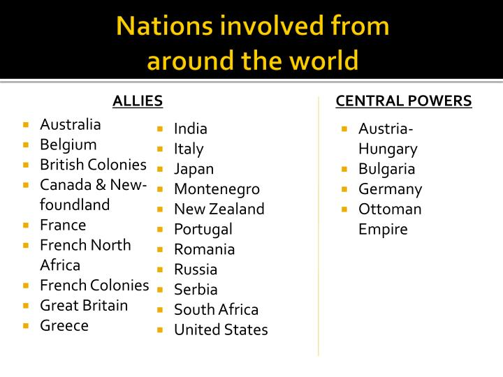 Nations involved from