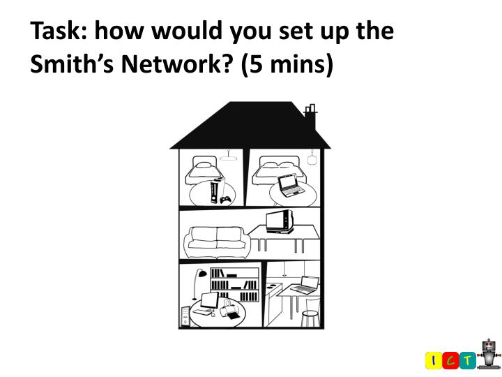 Task: how would you set up the Smith's Network? (5